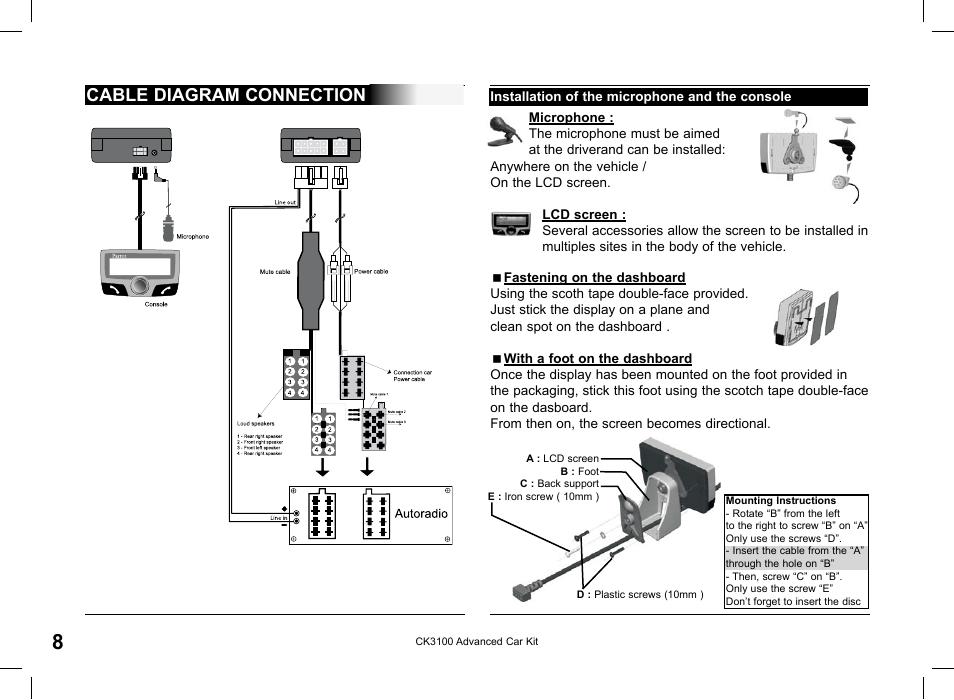 parrot ck3100 wiring diagram pdf wiring rh westpol co parrot ck3100 service manual parrot ck3100 installation instructions