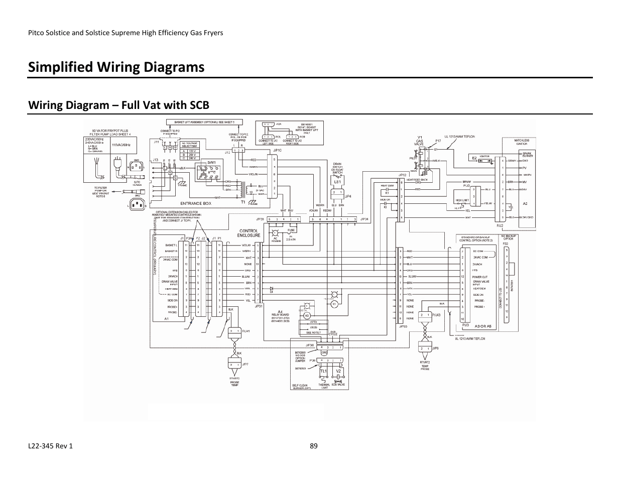 Simplified Wiring Diagrams Wiring Diagram Full Vat With