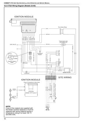 3 ctua wiring diagram (models 2260), Section 103, Ignition module | Roberts Gorden COMBAT CTU