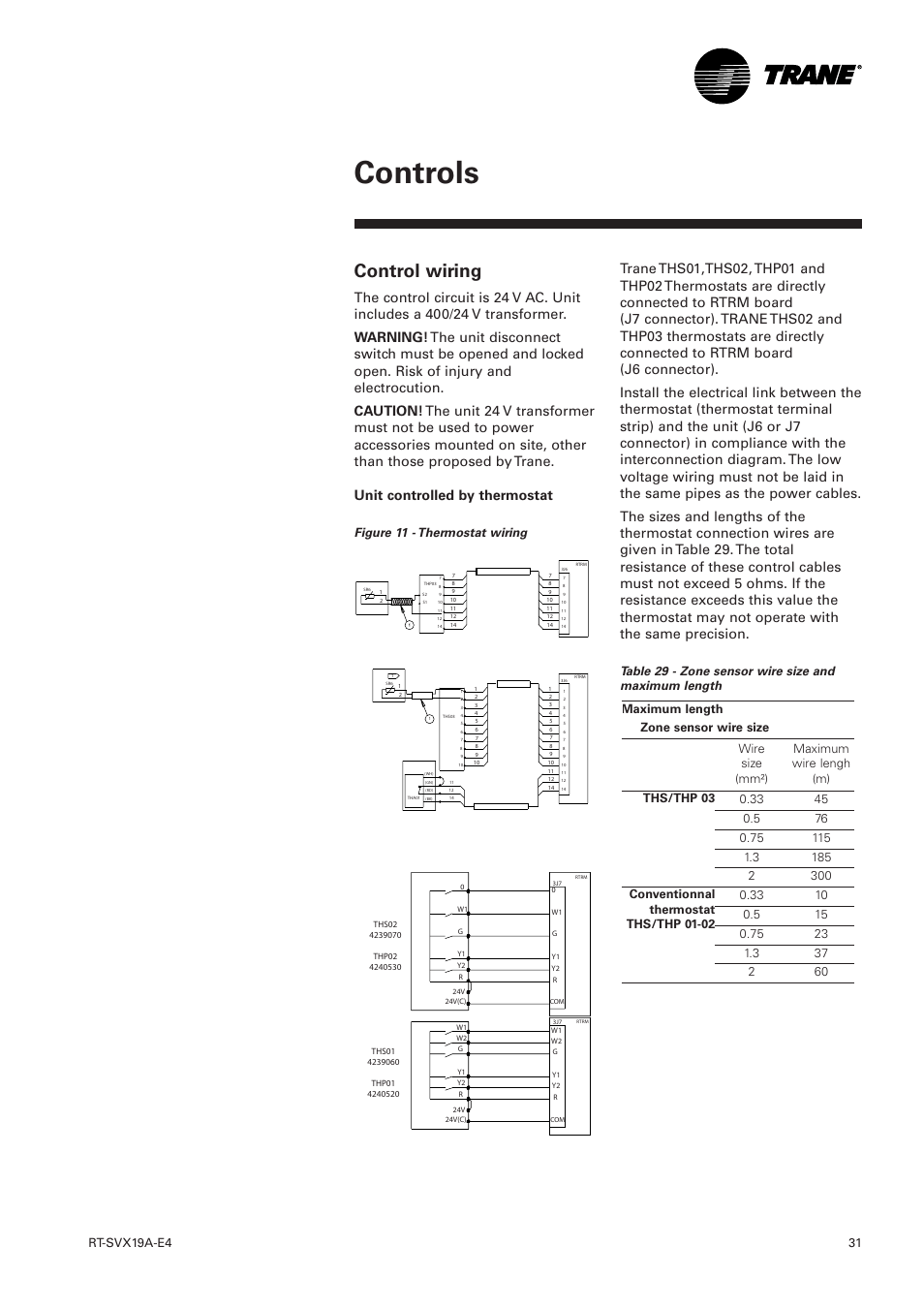 trane rt svx19a e4 page31?resized665%2C942 trane voyager ycd wiring diagram trane free wiring diagrams trane wsc060 wiring diagrams at gsmportal.co