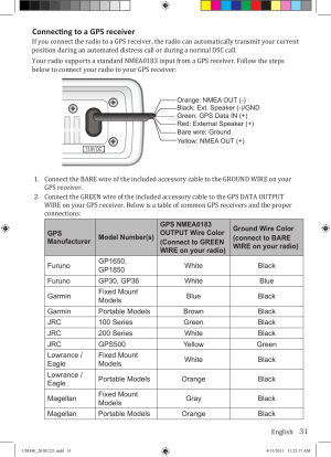 Connecting to a gps receiver | Uniden Waterproof DSC Marine Radio UM380 User Manual | Page 35  56
