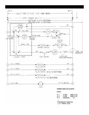 Victory VSeries Refrigerators & Freezers Prior Models