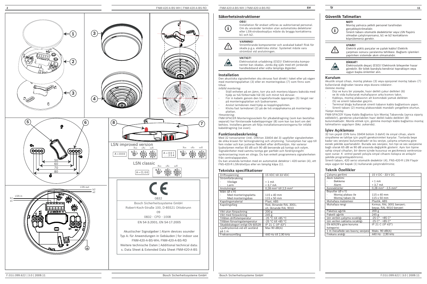 Bosch Fnm 420 A Bs Rd