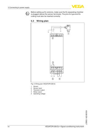 3 wiring plan | VEGA VEGATOR 636 Ex User Manual | Page 14  28