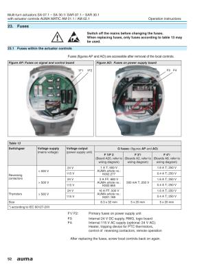 Fuses, 1 fuses within the actuator controls, Fuses 52 | AUMA Electric multiturn actuators SA 07