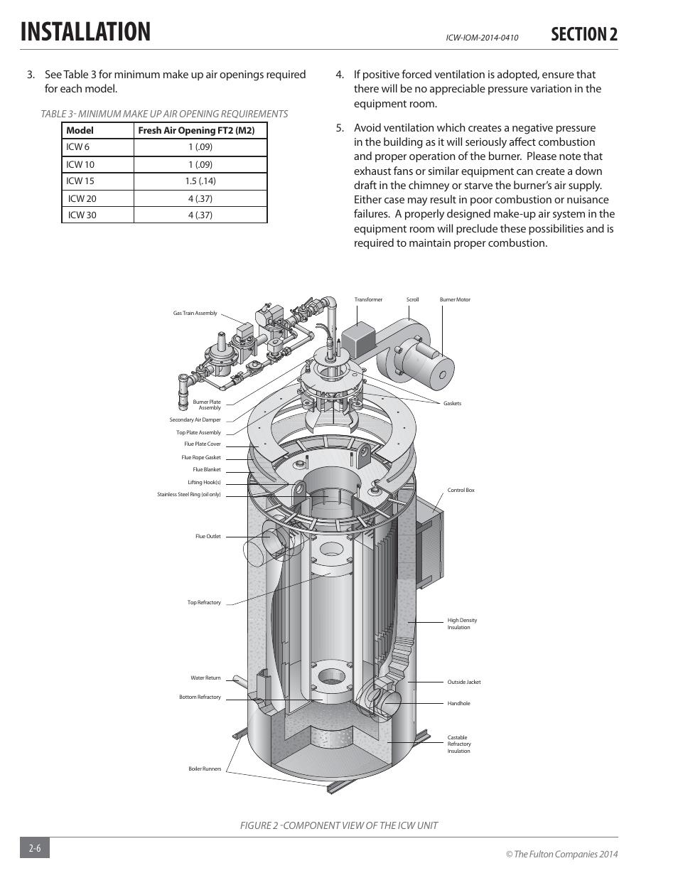 Laars Boilers Wiring Diagrams Burnham Boilers Wiring