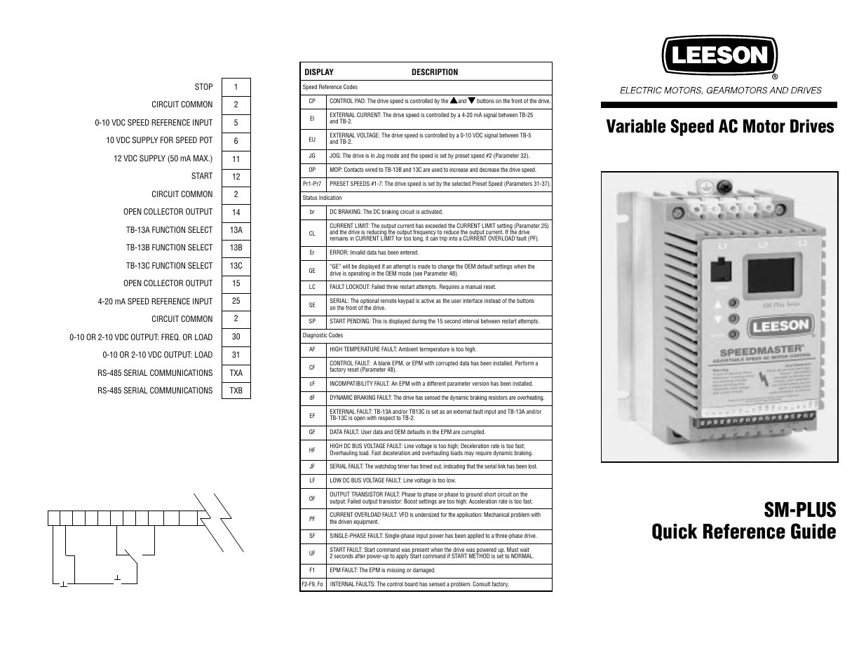 Leeson Sm Plus Series Quick Reference Guide User Manual