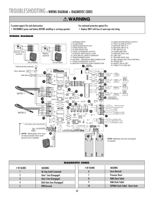 Wiring diagram, Diagnostic codes, Troubleshooting