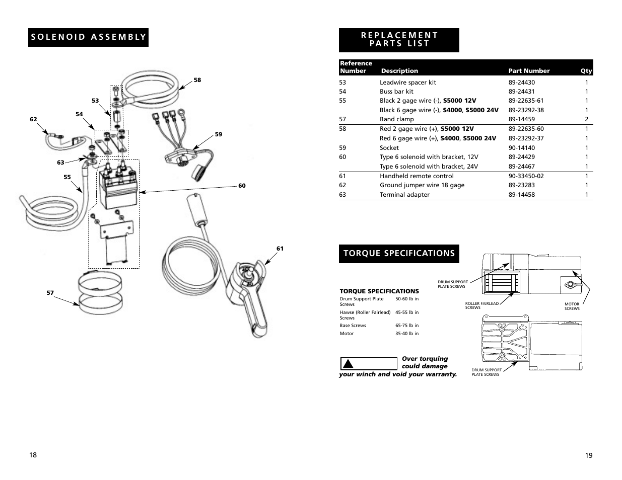 Torque Specifications Superwinch S