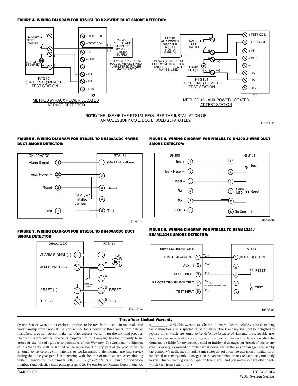 system sensor rts151 page2 system sensor beam detector 1224 wiring diagram wiring wiring system sensor beam detector 1224 wiring diagram at bayanpartner.co