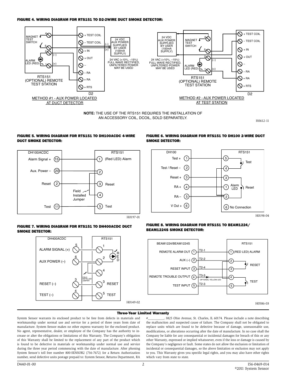 Fantastic System Sensor Rts151 Wiring Diagram Gallery - The Best ...