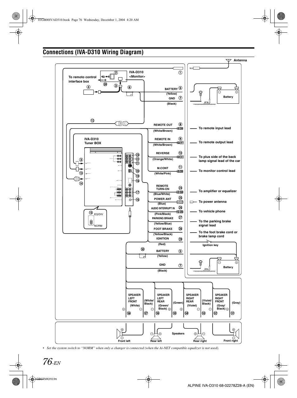 alpine iva d310 page78?resize\\\\\\\\\\\\\\\=665%2C891 john dee 410 loader wiring diagram john wiring diagrams collection lionel 164 log loader wiring diagram at nearapp.co