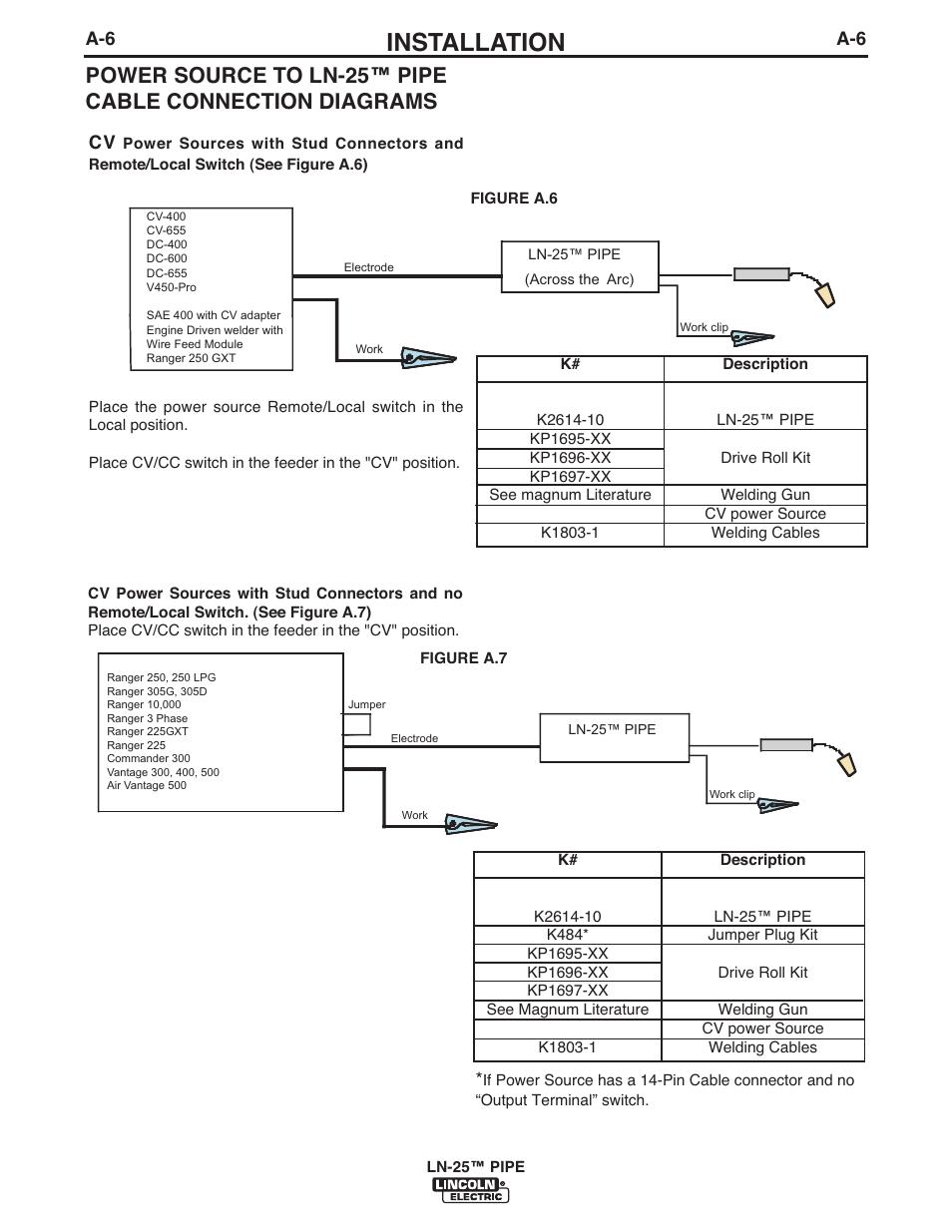 lincoln cv400 wiring diagram | wiring schematic diagram on lincoln 300  diesel welding machine,