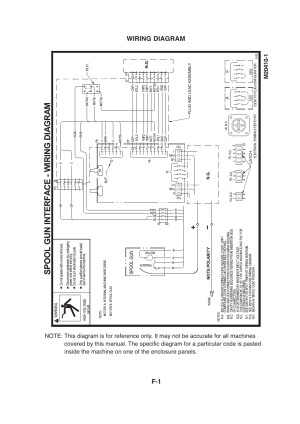 Wiring diagram f1 | Lincoln Electric IMt913 MAGNUM 100SG SPOOL GUN User Manual | Page 35  118