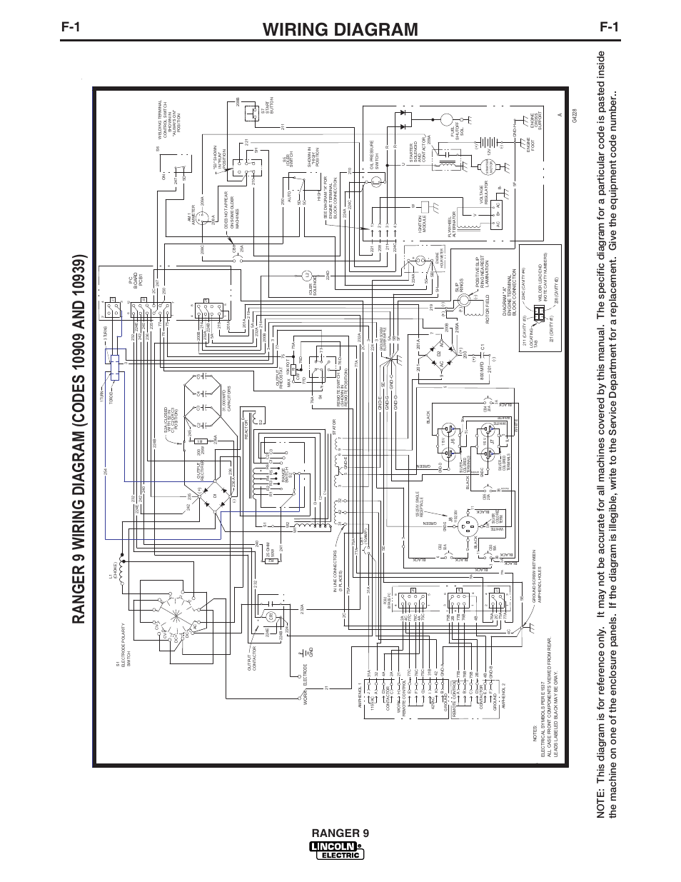 Lincoln 225 Arc Welder Replacement Parts Ac225s Wiring Diagrams