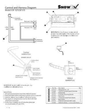 Control and harness diagram, Vehicle bumper plug | SnowEx Junior 325 User Manual | Page 16  51