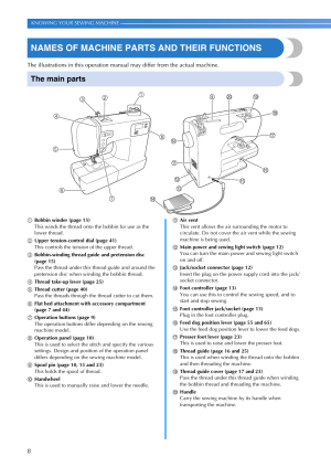 Names of machine parts and their functions, The main parts | Brother CE1100PRW User Manual