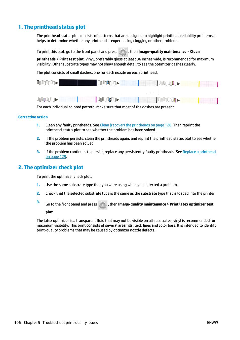 The Printhead Status Plot The Optimizer Check Plot Hp
