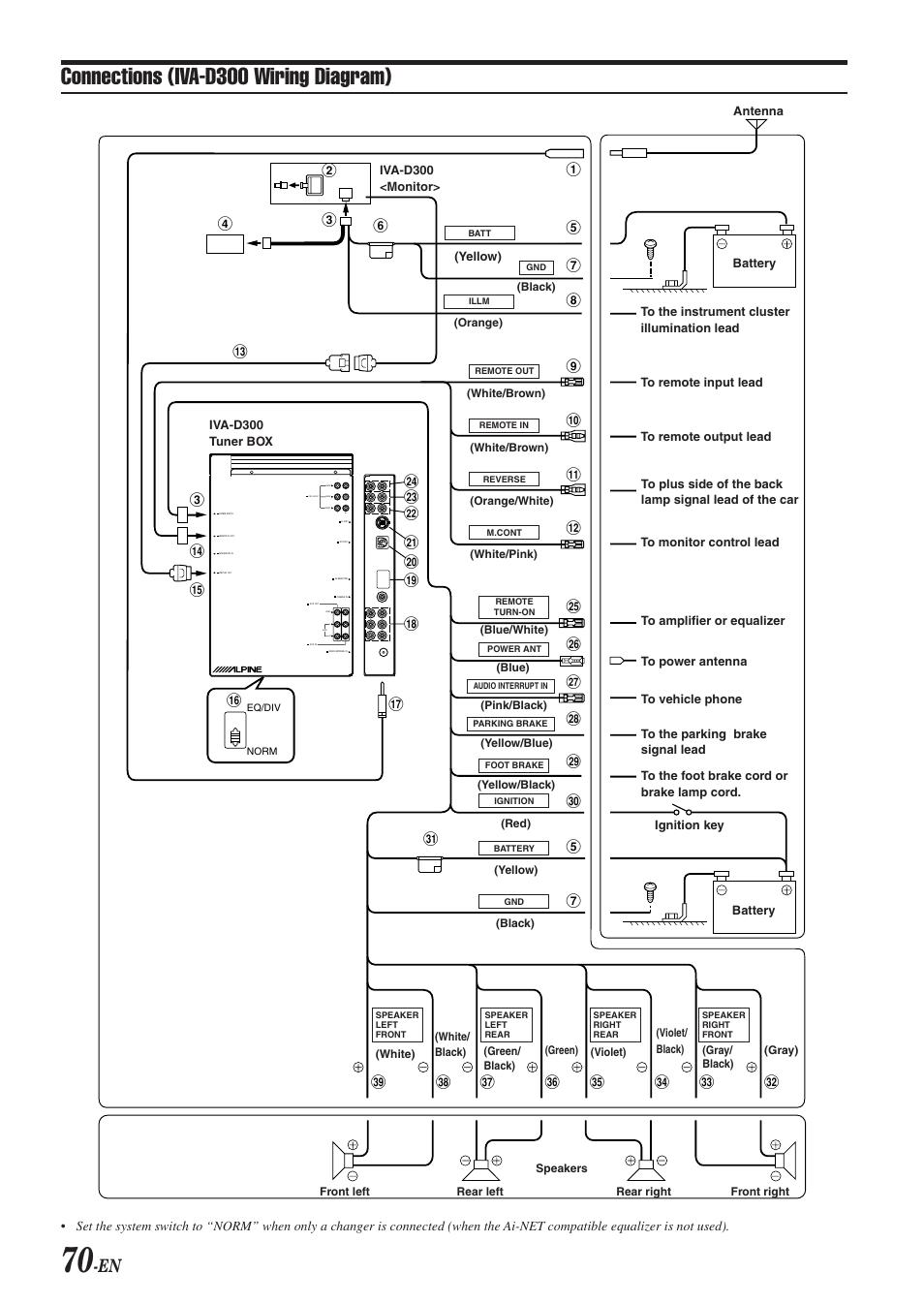 alpine cde 133bt wiring harness   31 wiring diagram images