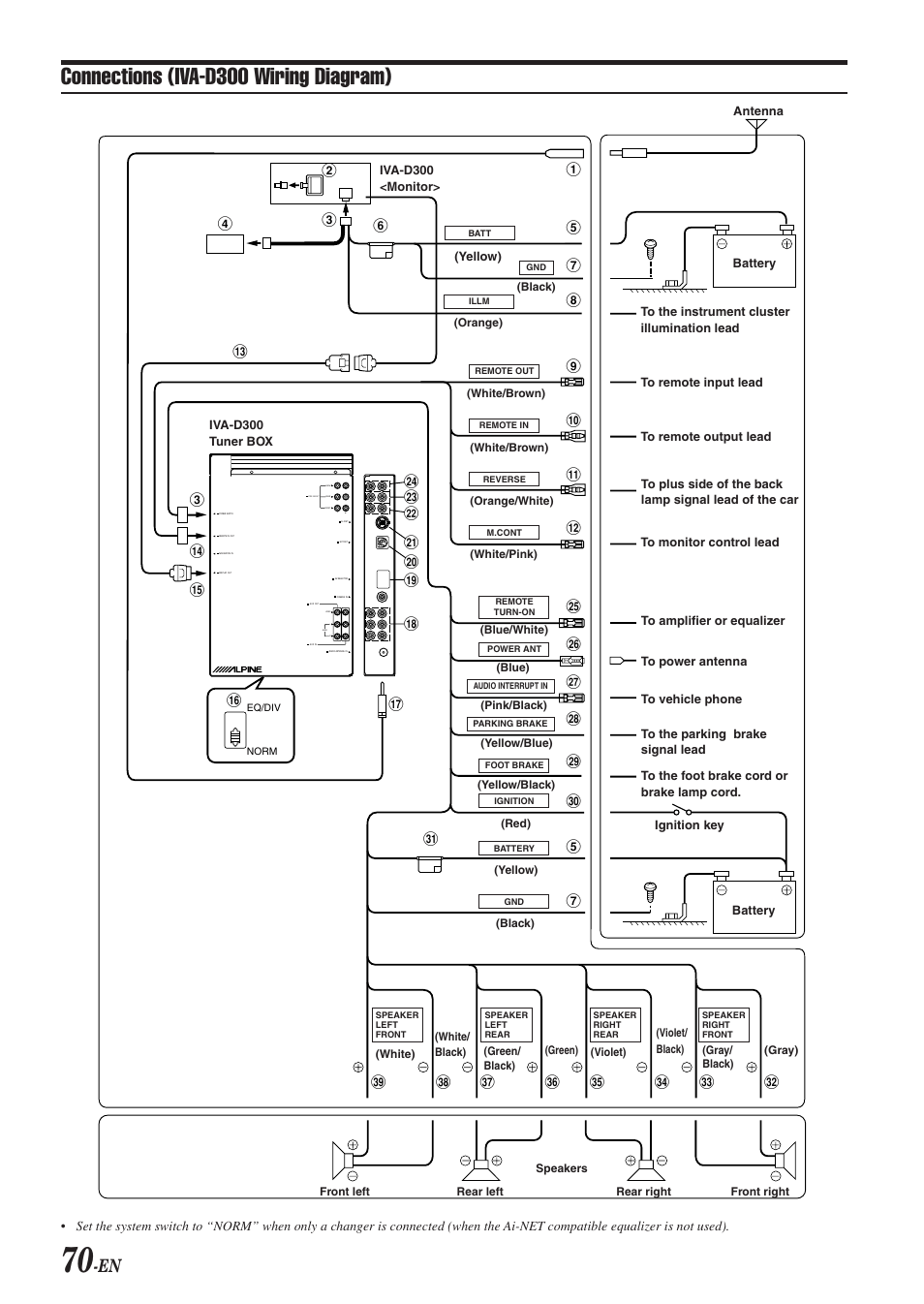 alpine iva d300 page72?resize=665%2C938 alpine mrp m500 wiring diagram alpine wiring diagrams collection Alpine MRP M450 at panicattacktreatment.co