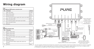 Wiring diagram | Pure Highway 300Di  Installation Guide