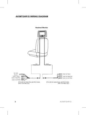 [WRG8228] Audiovox Headrest Monitor Wiring Diagram