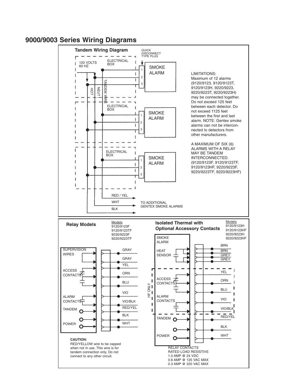 Farmall C 6 Volt To 12 Single Wire Alternator Conversion Wiring Diagram