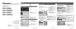 Wiring Diagram For Pioneer Avh P2400bt   Better Wiring