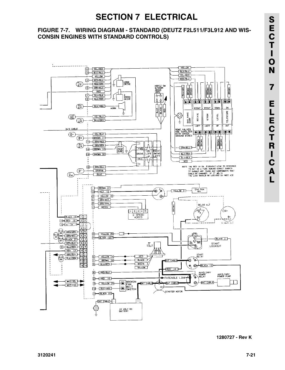 grove manlift wiring diagrams nautic star wiring schematic