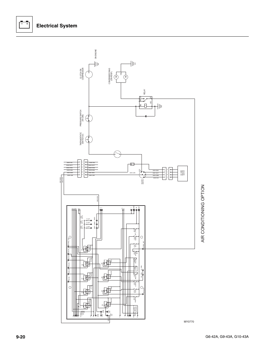 Jlg G6 42a Wiring Diagram Libraries 60g Alkota Todaysalkota Library Distributors