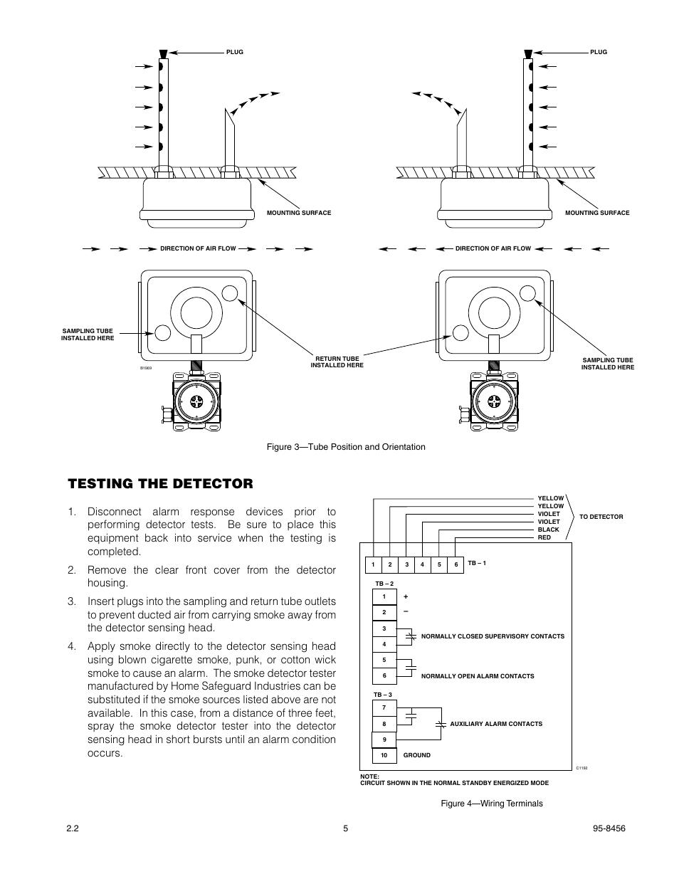 Generous Simplex Float Wiring Diagram Fuel Injector Wiring Diagram