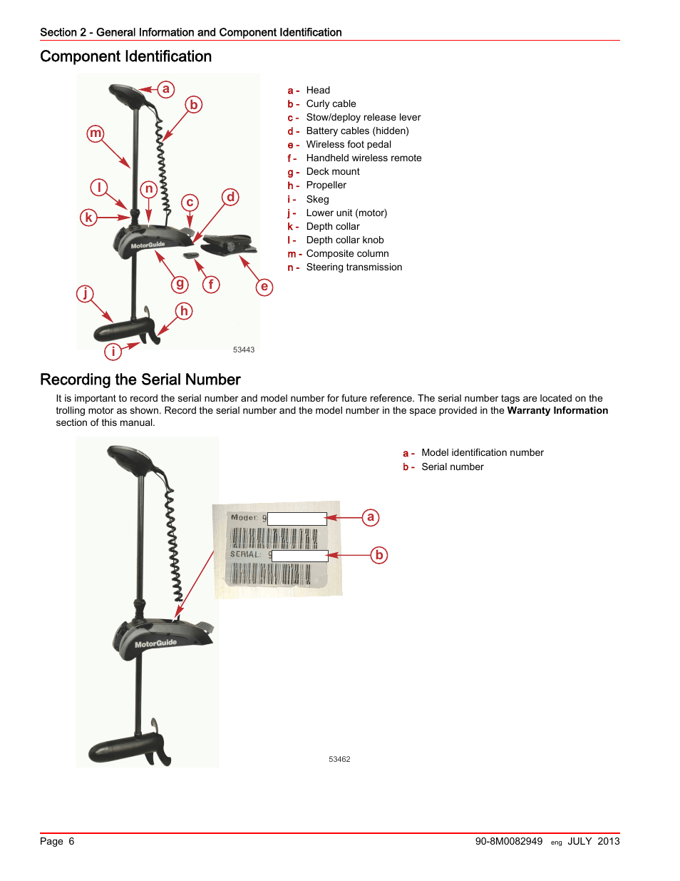 Motorguide Wireless Parts Diagram Data Wiring Diagrams. Trolling Motor Foot  Pedel Wiring Diagram ...
