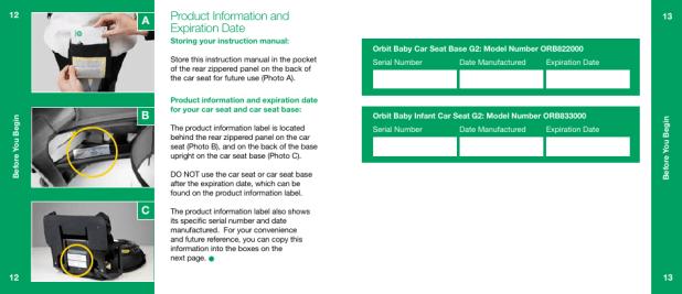 Infant Car Seat Expiration Date Brokeasshome Com