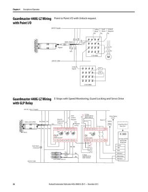 Guardmaster 440glz wiring with point io, Guardmaster