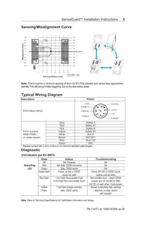 Sensingmisalignment curve typical wiring diagram