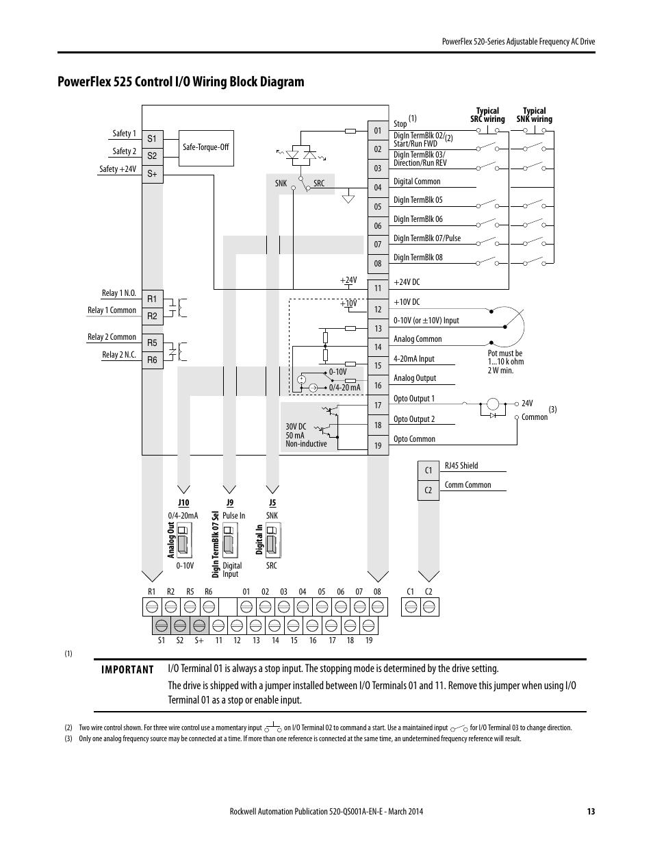 powerflex 70 safe off wiring diagram wiring diagrampowerflex 70 wiring diagram box wiring diagram