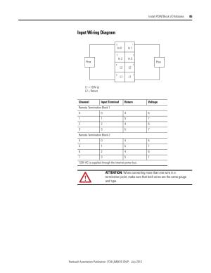 Input wiring diagram | Rockwell Automation 1734XXXX POINT