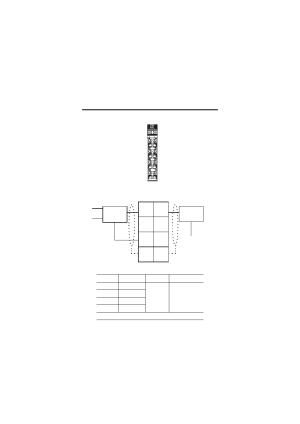 Wiring the input analog module, Wiring diagram, Wiring the