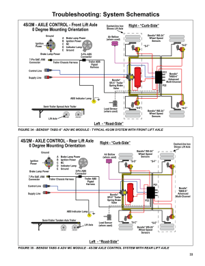 "Troubleshooting: system schematics, Right  ""curbside, Left  ""roadside 