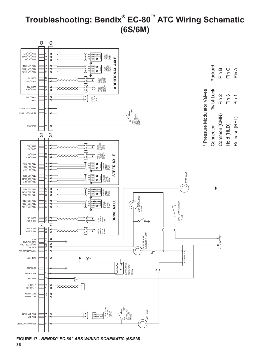 Troubleshooting Bendix Ec 80 Atc Wiring Schematic 6s