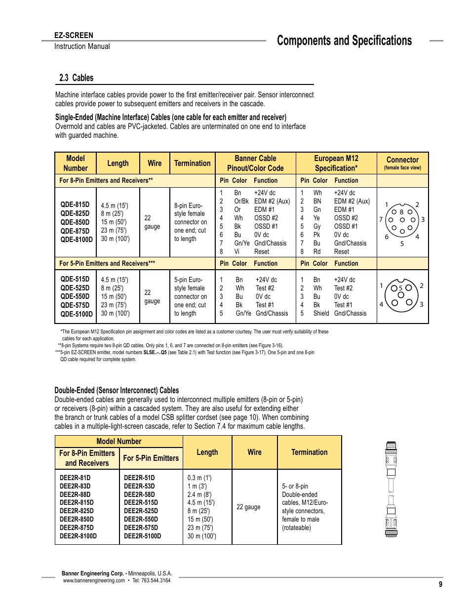 Overview Components And Specifications 3 Cables