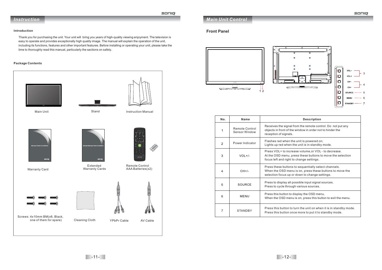Instruction Main Unit Control