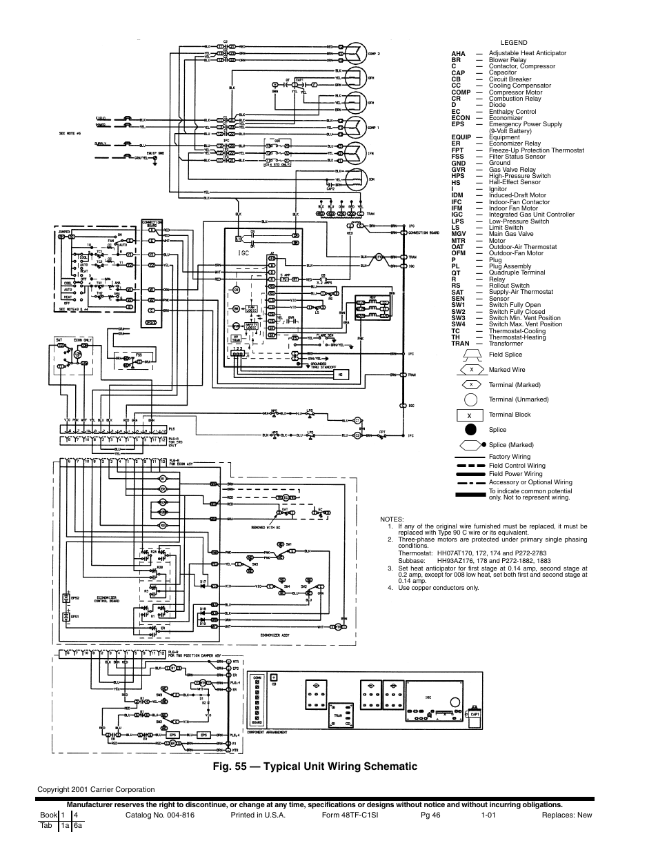 Fig 55 Typical Unit Wiring Schematic