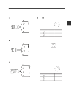 Wiring diagrams for m8econ connector types | KEYENCE FSN10 Series User Manual | Page 19  116