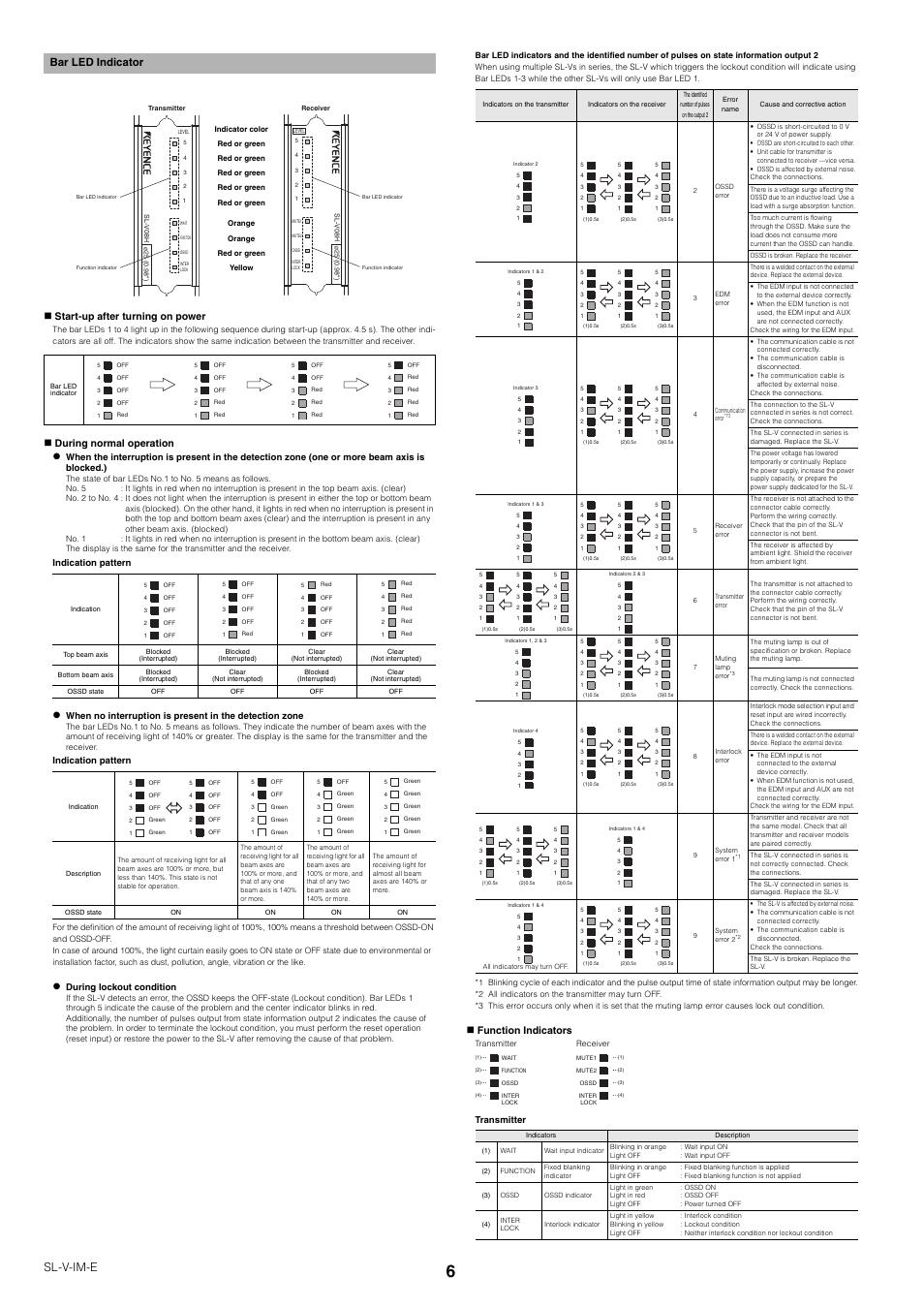 keyence sl v series page6?resize\=720%2C1018 keyence light curtain wiring diagram wiring diagrams KEYENCE SR1000 Mounting at mifinder.co