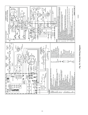 Fig 16—furnace wiring diagram | Carrier WEATHERMAKER 8000 58ZAV User Manual | Page 14  24