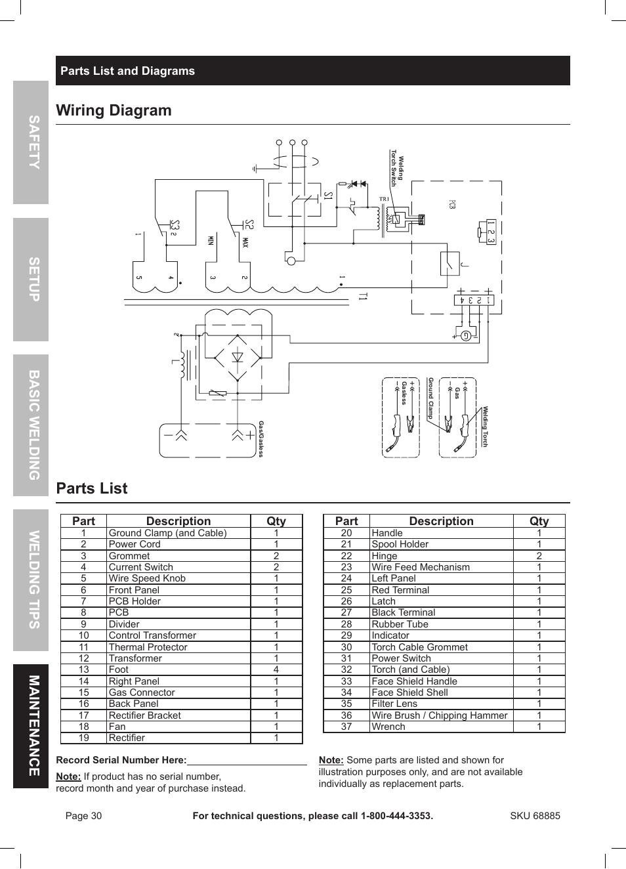 Wire Feed Motor Diagram - Engine Mechanical Components Gas Welder Wiring Schematic on