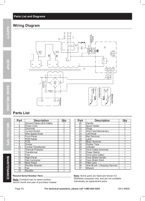 Wiring diagram, Parts list | Chicago Electric Wire Feed
