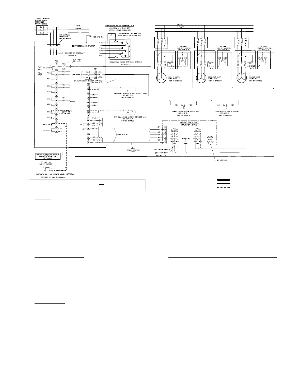 carrier hermetic centrifugal liquid chillers 19xr page33?resize\=665%2C861 carrier rooftop unit wiring diagrams stove wiring diagram new  at pacquiaovsvargaslive.co