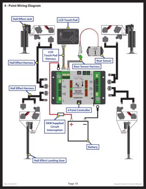4  point wiring diagram | Lippert Components Ground